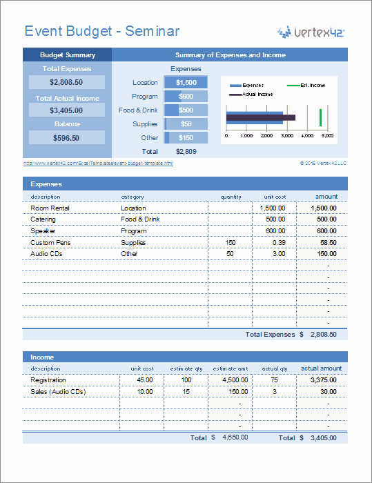 Event Budget Proposal Template Unique event Bud Template for Excel