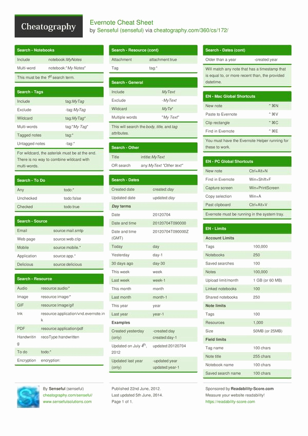 Evernote Project Management Template Elegant Evernote Cheat Sheet From Senseful Evernote Search