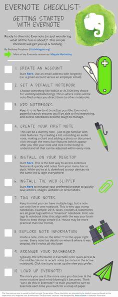 Evernote to Do List Template Inspirational Work organizer Editable Work Planner Printable