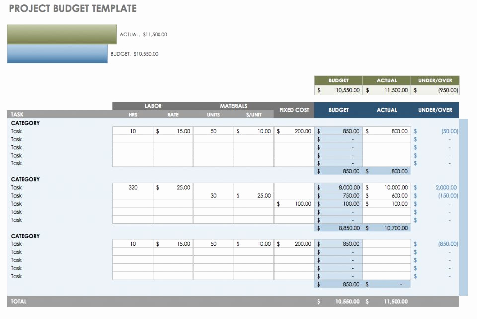 Excel Business Budget Template Best Of Excel Templates for Business Project Bud Template