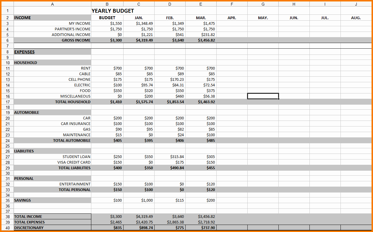 Excel Business Budget Template Elegant 12 Month Business Bud Template Excel Business