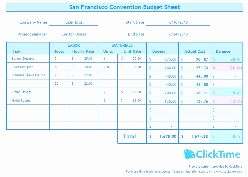 Excel Business Budget Template Fresh Business Bud Template