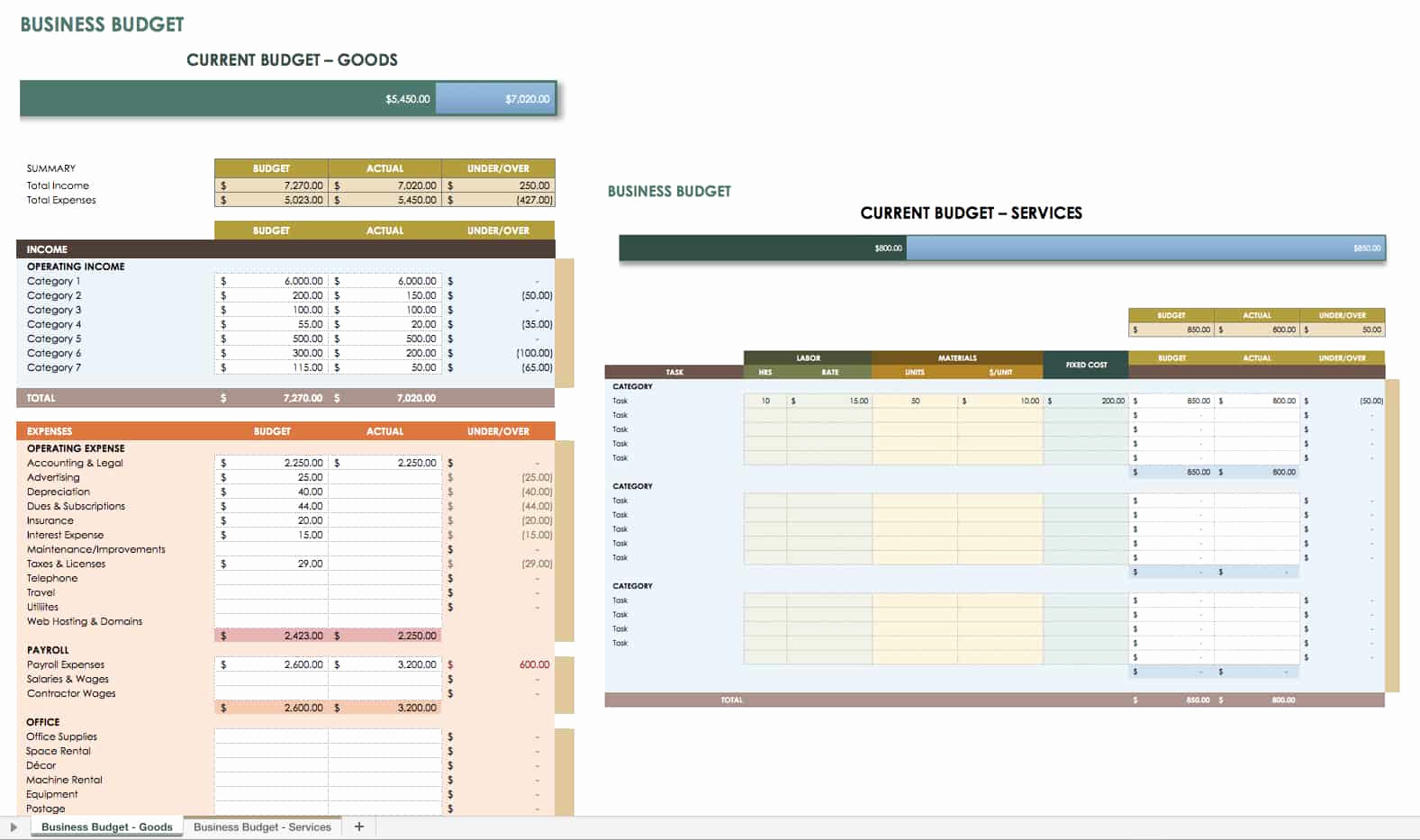 Excel Business Budget Template Luxury Free Financial Planning Templates