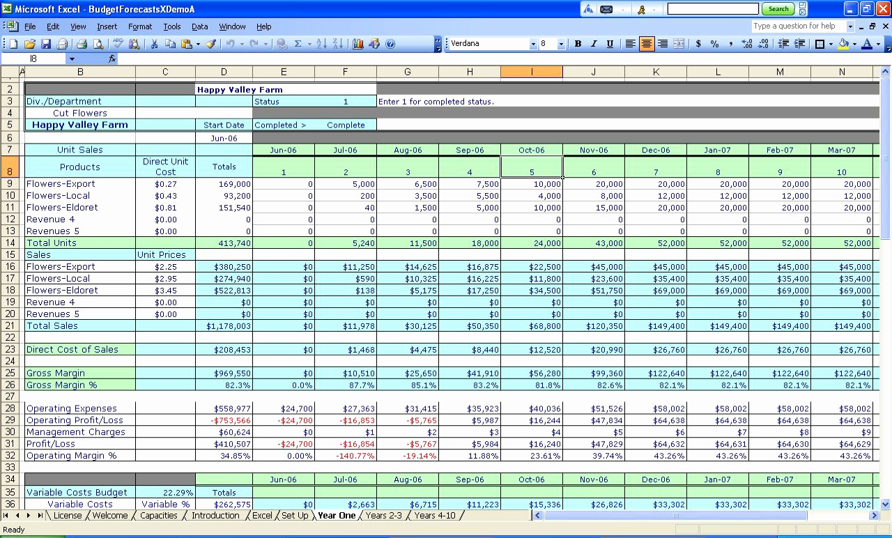 Excel Business Budget Template Luxury Spreadsheets
