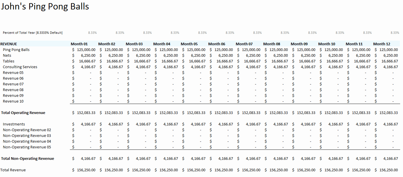 Excel Business Budget Template New Outgoings Spreadsheet with Regard to Free Small Business