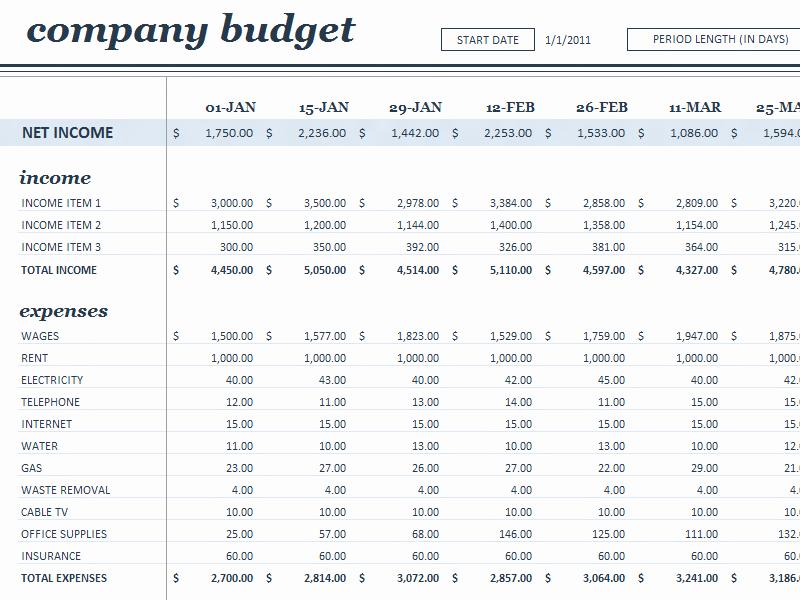 Excel Business Budget Template Unique Business Bud Spreadsheet Template 2 Bud Spreadshee