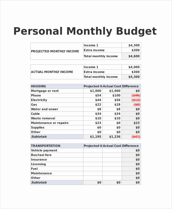 Excel Personal Budget Template Awesome Sample Bud Spreadsheet 10 Examples In Excel Word Pdf