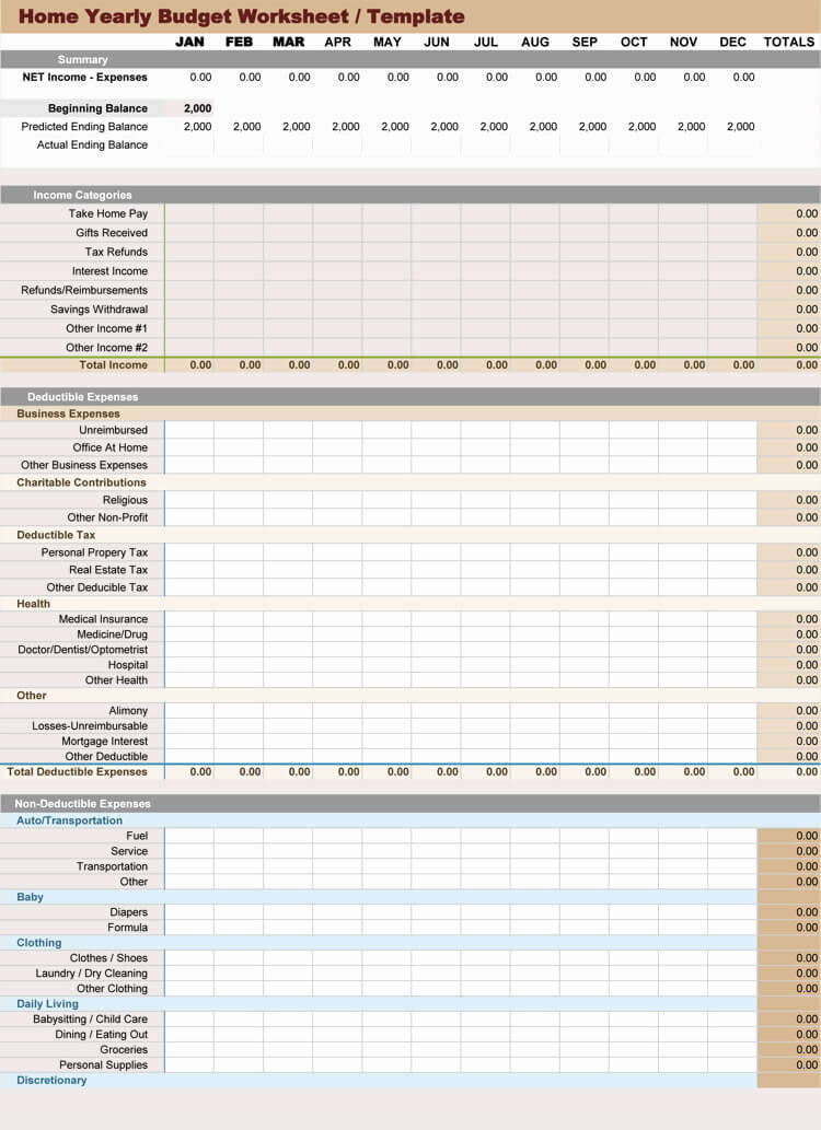 Excel Personal Budget Template Elegant 5 Free Personal Yearly Bud Templates for Excel