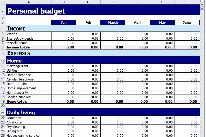Excel Personal Budget Template Elegant Personal Bud Worksheet