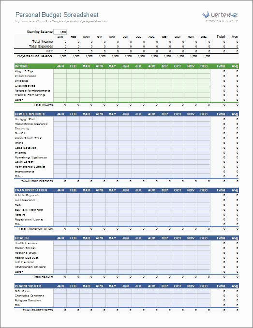 Excel Personal Budget Template Fresh Personal Bud Spreadsheet Template for Excel 2007 More