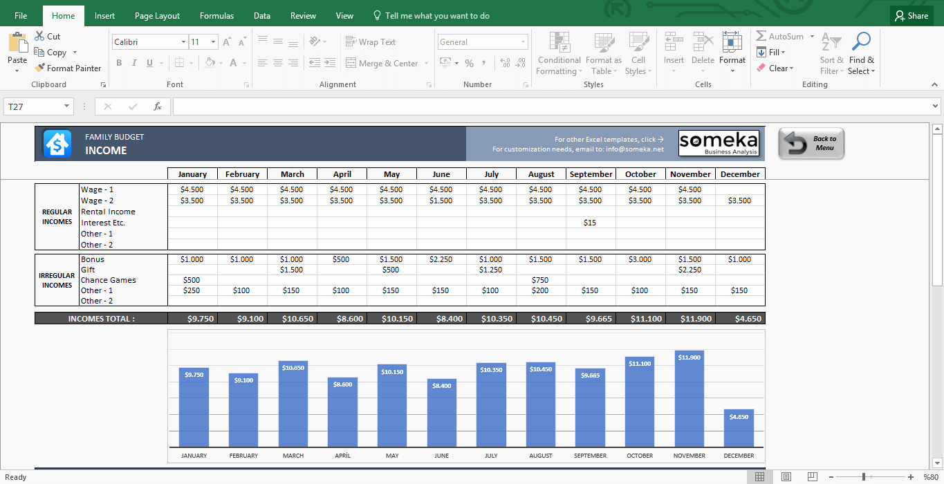 Excel Personal Budget Template Lovely Family Bud Template In Excel