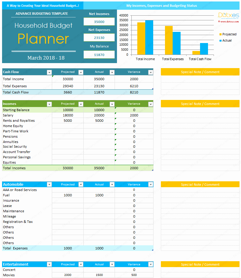 Excel Personal Budget Template Lovely Home Bud Template for Excel Dotxes