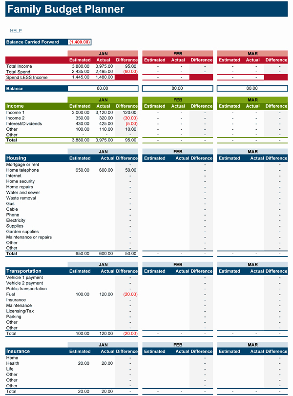 Excel Personal Budget Template Unique Download Free Family Bud Spreadsheet for Microsoft