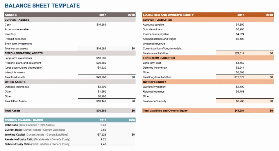 Google Docs Budget Template Awesome Free Google Docs Bud Templates