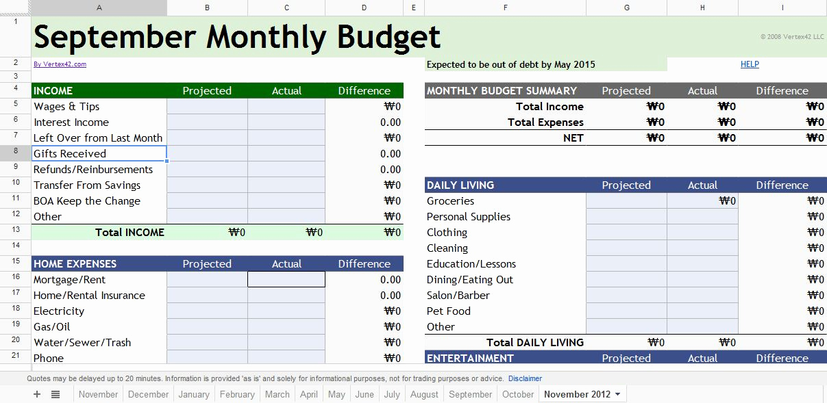 Google Docs Budget Template Awesome Managing My Money
