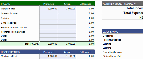 Google Docs Budget Template Beautiful Bud Template Google Docs