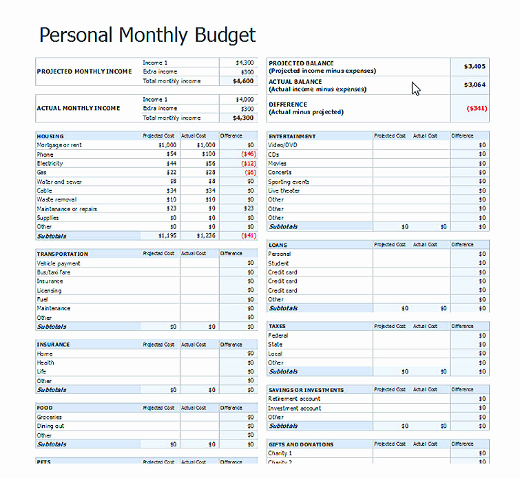 Google Docs Budget Template Beautiful Cool Bud Template Google You Definitely Have to Use today