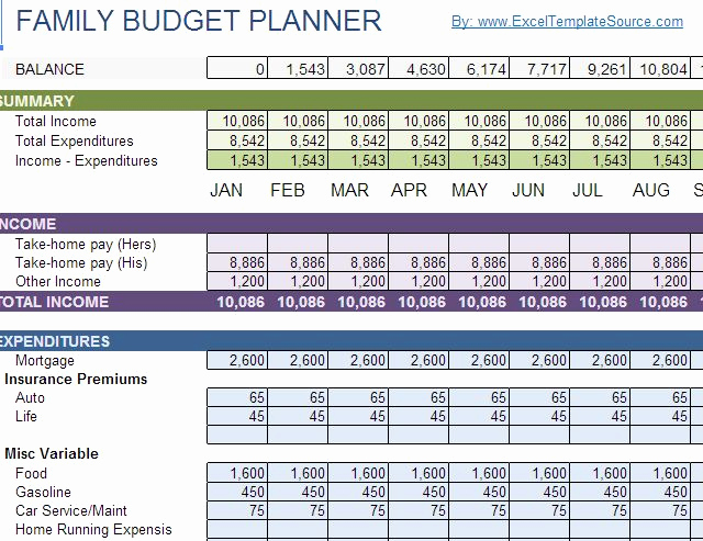 Google Docs Budget Template Elegant 10 Money Management tools Inside Google Drive You Should