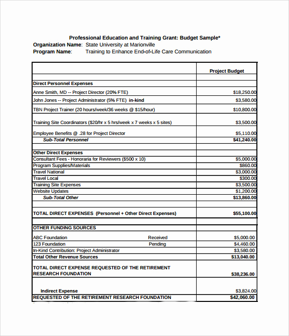 Grant Budget Template Excel Best Of Grant Bud Template 8 Download Free Document In Pdf