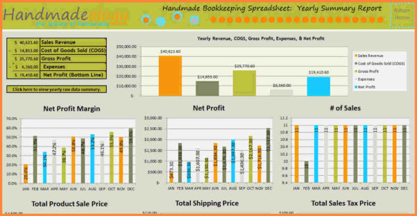 Hair Salon Budget Template Lovely Salon Spreadsheet Google Spreadshee Salon Bookkeeping