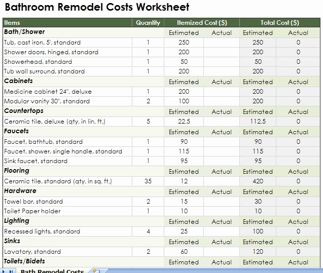 Home Remodel Budget Template Beautiful Kitchen Remodeling Bud Spreadsheet Remodel My Home