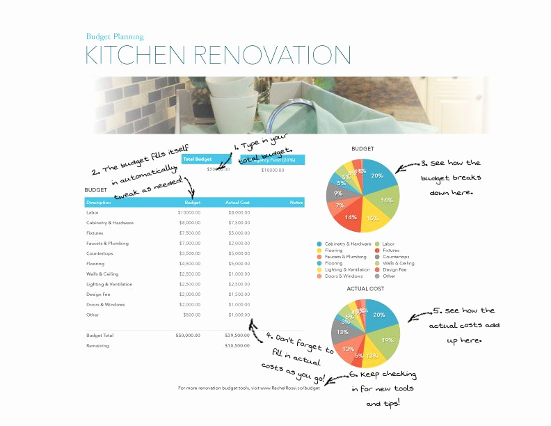 Home Remodel Budget Template Beautiful Preparing A Bud for Your Next Remodel