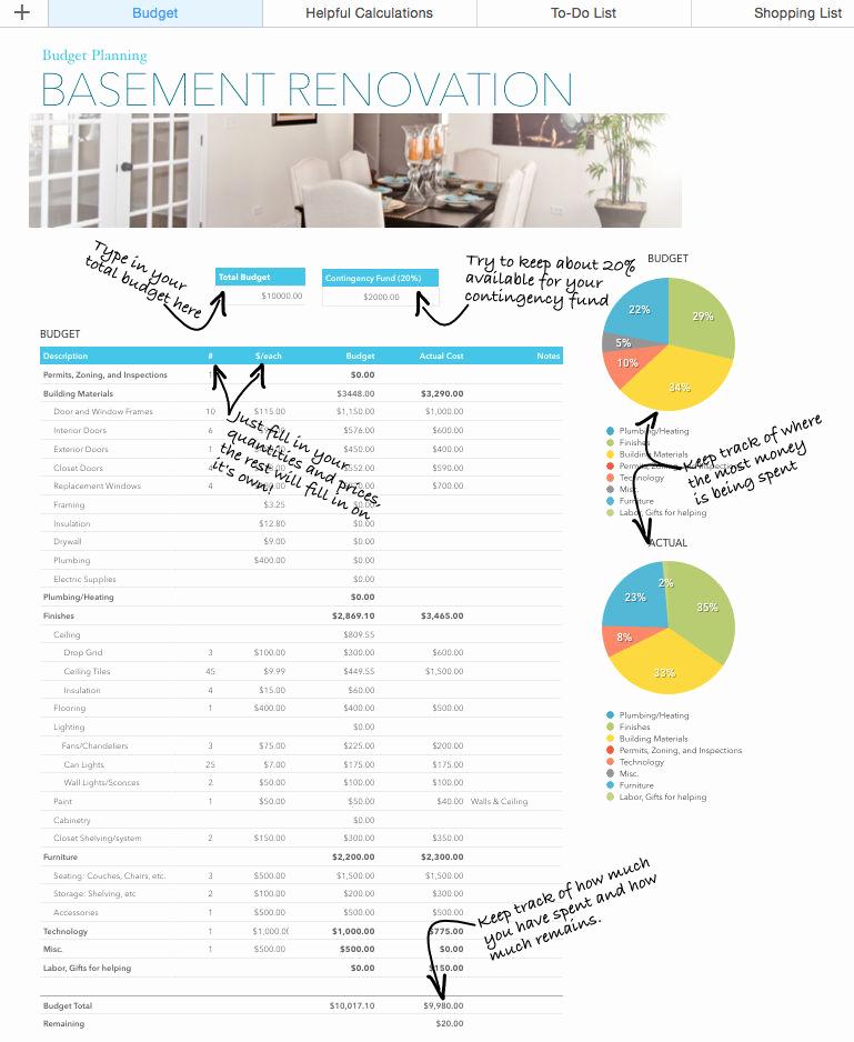 Home Remodel Budget Template Fresh Basement Renovation Bud —excel Template Rachel Rossi