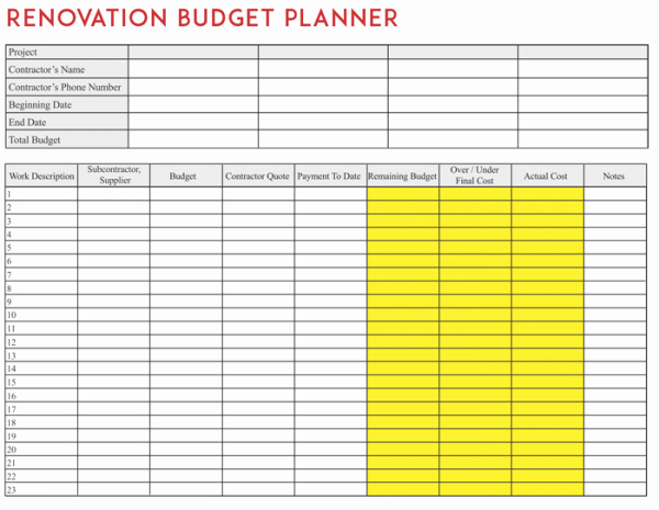 Home Remodel Budget Template New Home Renovation Bud Template Bud Planners
