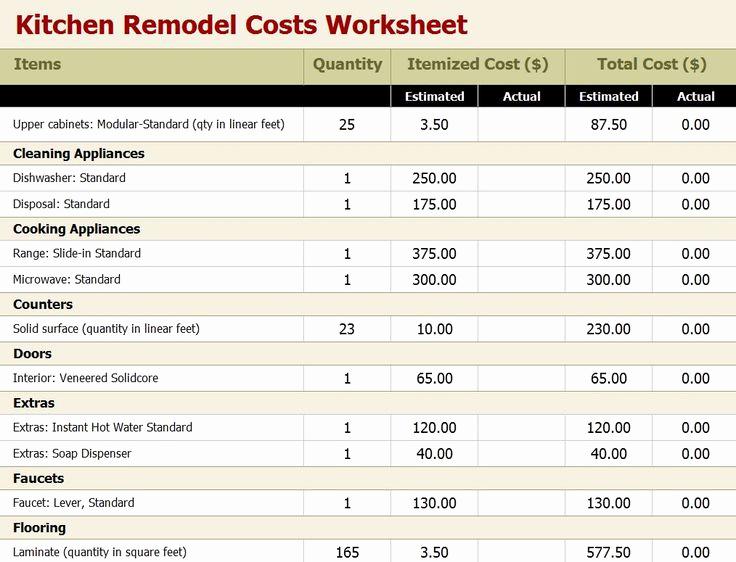 Home Remodel Budget Template New Kitchen Remodel Bud Worksheet