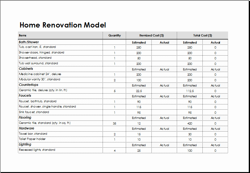 Home Renovation Budget Template Beautiful Home Renovation Model Template for Excel