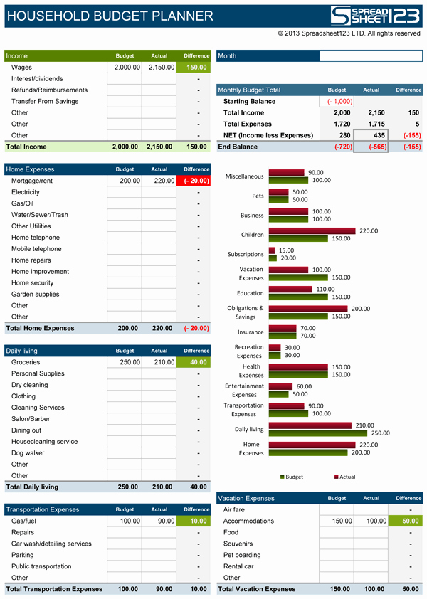 Household Monthly Budget Template Best Of Household Bud Planner