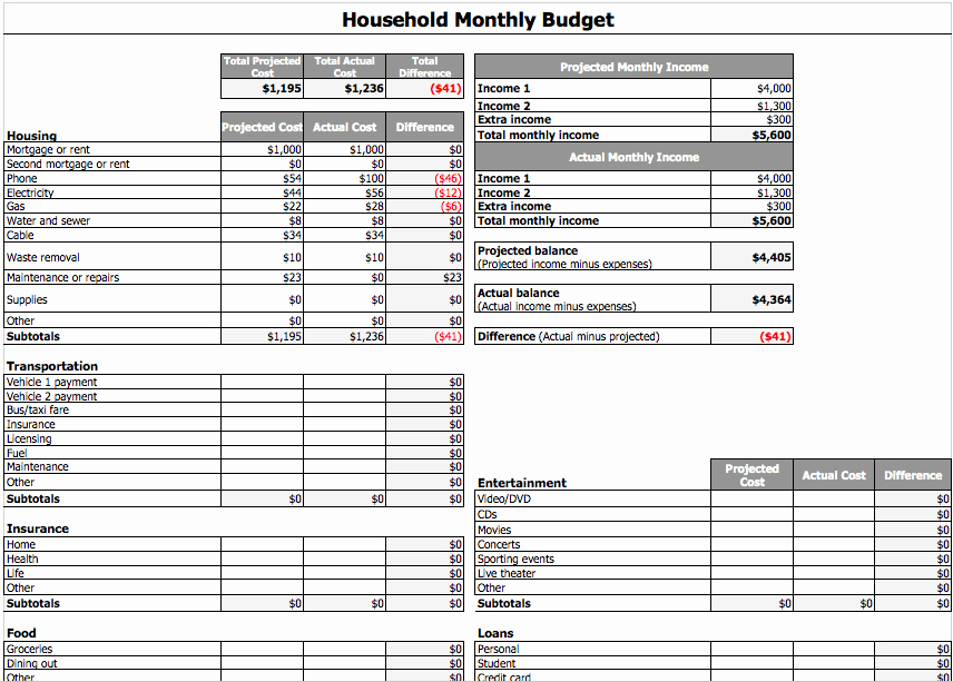 Household Monthly Budget Template Luxury Household Monthly Bud Template