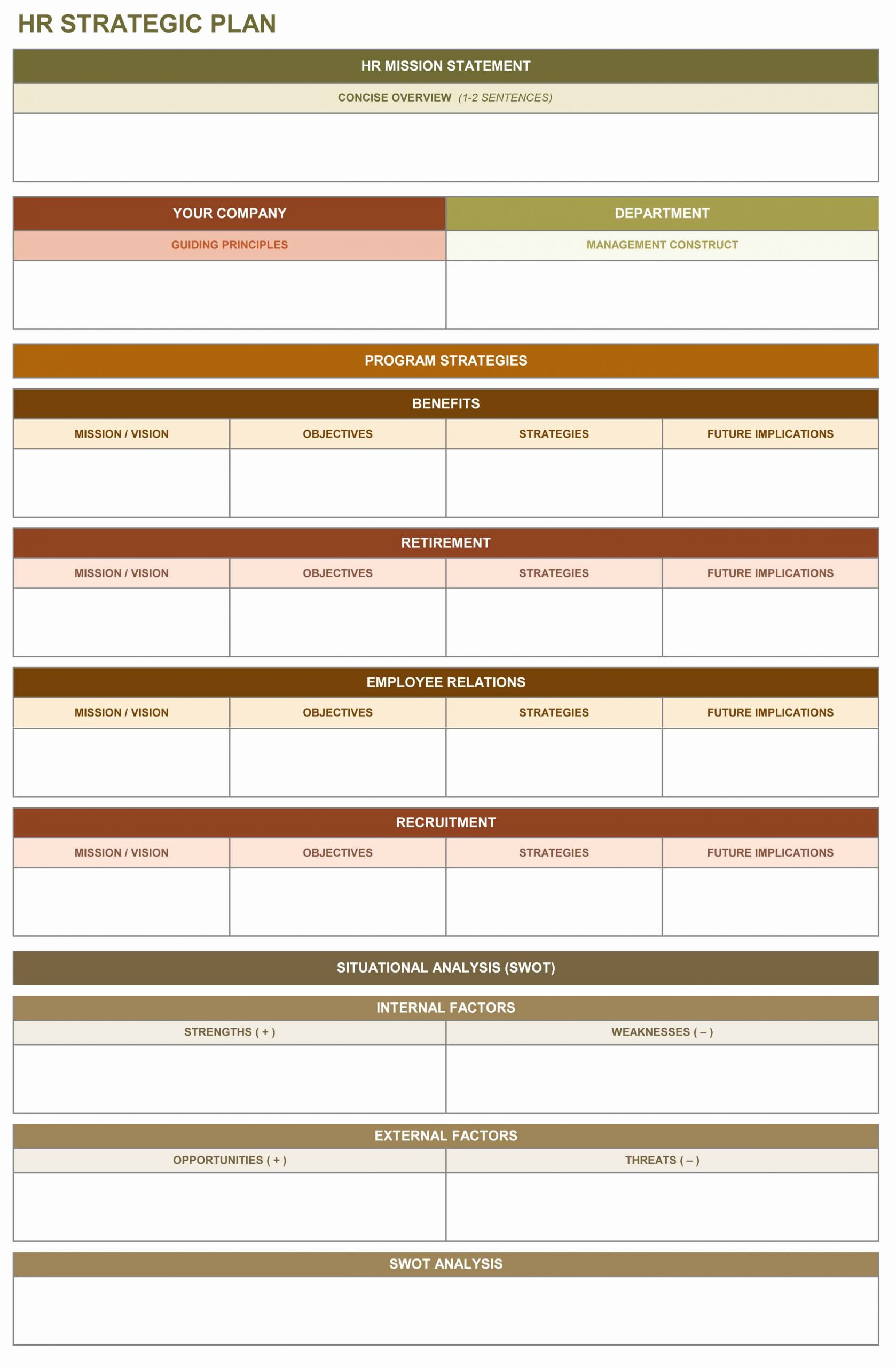 Human Resource Budget Template Beautiful All About Human Resource Management