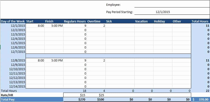 Human Resource Budget Template Fresh Free Human Resources Templates In Excel
