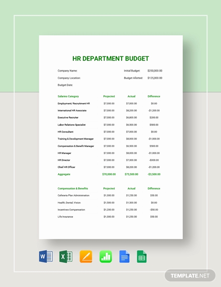 Human Resource Budget Template New 40 Free Bud Templates In Microsoft Word [doc