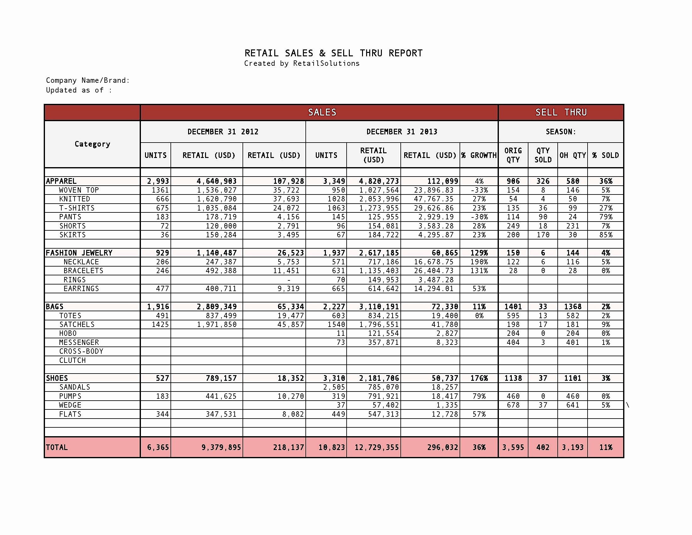 Invoice Tracking Template Excel Best Of Invoice Tracking Spreadsheet Template Spreadsheet softwar