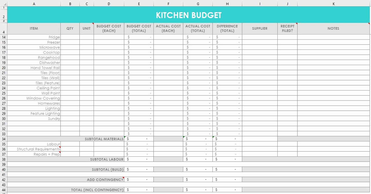 Kitchen Remodel Budget Template Awesome Kitchen Renovation Bud Spreadsheets All About Planners