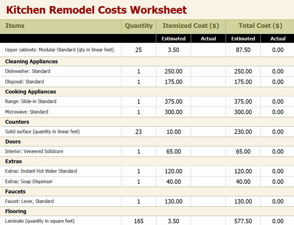 Kitchen Remodel Budget Template Fresh How to Save Your Kitchen Renovation Cost theydesign