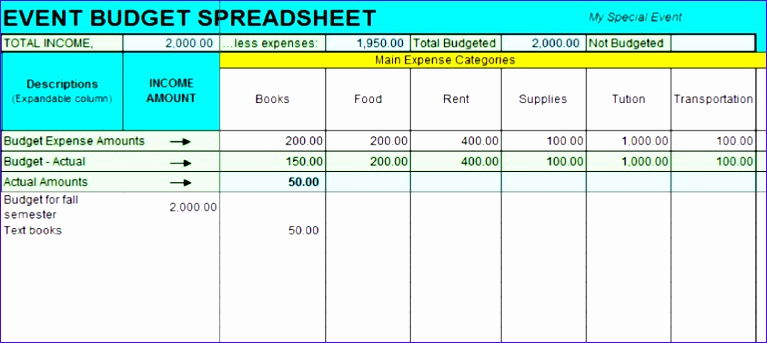 Microsoft Excel Budget Template Awesome 8 Microsoft Bud Template Excel Exceltemplates