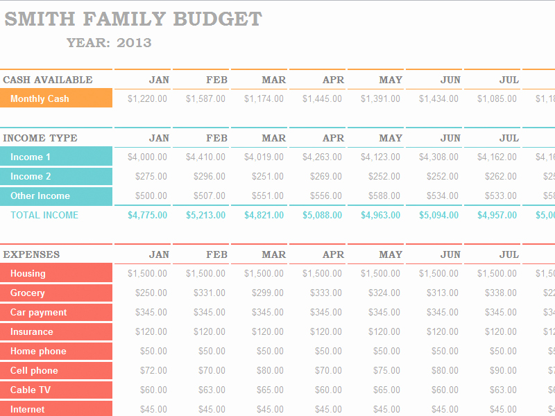 Microsoft Excel Budget Template Awesome Search Results for Bud S Family Bud Templates