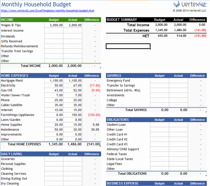 Microsoft Excel Budget Template Beautiful 15 Free Bud Templates You Need to Improve Your Finances
