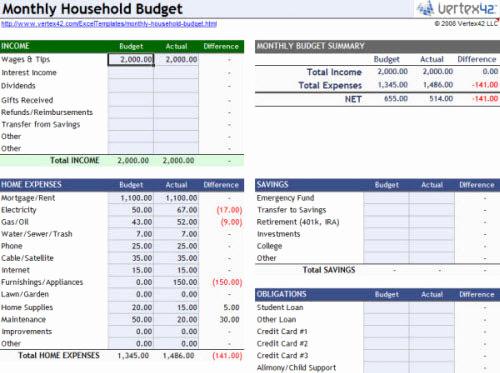Microsoft Excel Budget Template Beautiful New Blog Templates Hongkiat Useful Microsoft