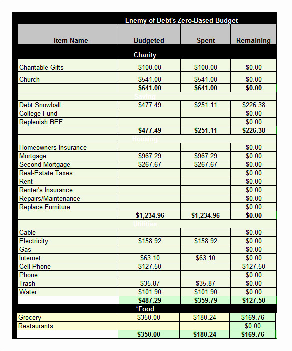 Microsoft Excel Budget Template Fresh Excel Bud Template 23 Free Excel Documents Download
