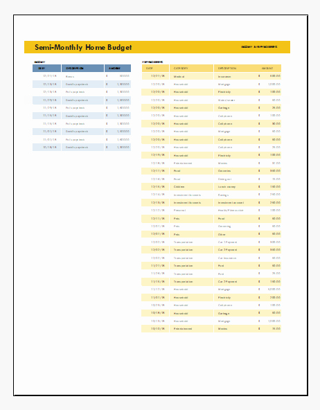 Microsoft Excel Budget Template Lovely Semi Monthly Home Bud Template Excel format