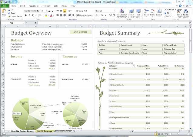 Microsoft Excel Budget Template Luxury Staying On Bud Might Be Easier Than You Think