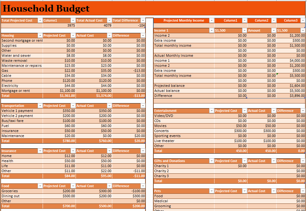 Ms Office Budget Template Elegant 19 Free Household Bud Templates Ms Fice Documents