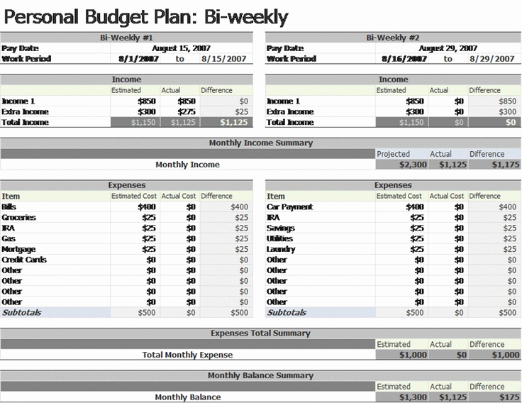Ms Office Budget Template New Bi Weekly Bud Templates Fice