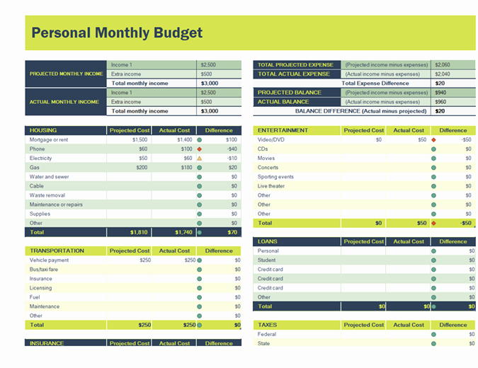 Ms Office Budget Template New Bud S Fice