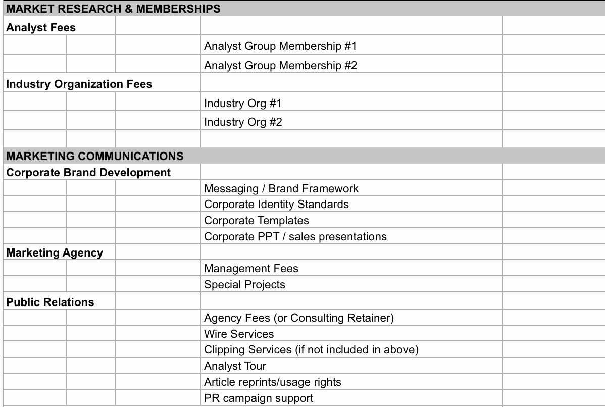 Ms Office Budget Template Unique 7 Free Small Business Bud Templates