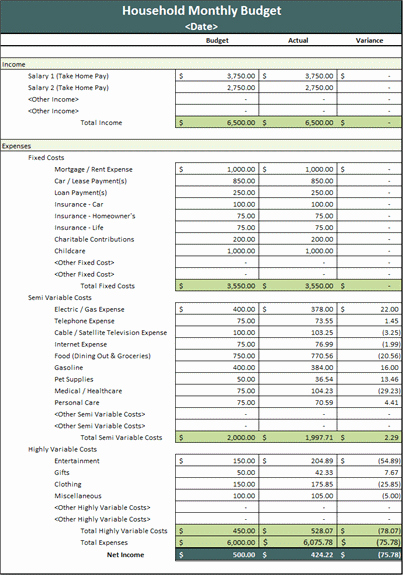 Ms Office Budget Template Unique Monthly Household Bud Bud Templates